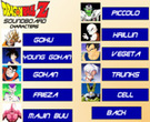 DRAGON BALL Z SOUNDBOARD